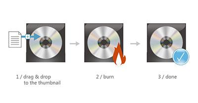 Brand schijven in drie eenvoudige stappen