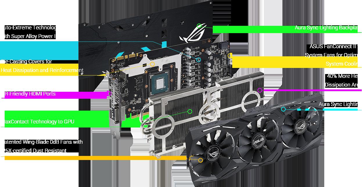 ROG-STRIX-GTX1070TI-8G-GAMING | Graphics Cards | ASUS USA