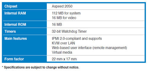 Upgrade Kit with KVM (Keyboard, Video, Mouse) /Serial over LAN