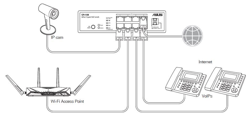 ASUS IP Switch Descargar Controlador