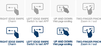 ASUS U38N Smart Gesture Drivers Download