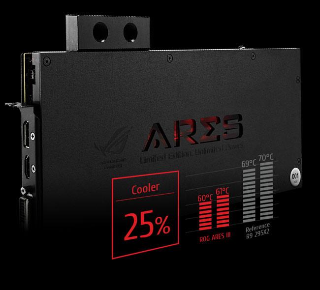 ROG ARESIII-8GD5 | Graphics Cards | ASUS Global