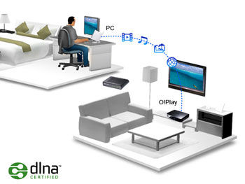 Multimedia-Inhalte problemlos per DLNA streamen