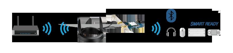Asus PCE-AC55BT Dual-Band Wireless-AC1200 Bluetooth 4.0 PCI-Express Adapter