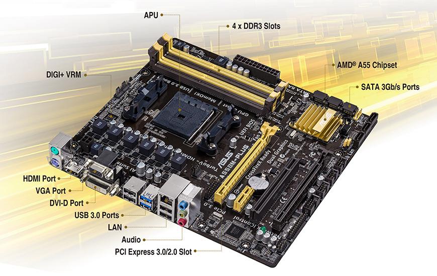 ASUS A55BM-A/USB3 AMD AHCI/RAID Driver for Windows 10