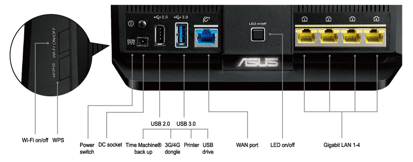 Rt Ac1900p Networking Asus Global