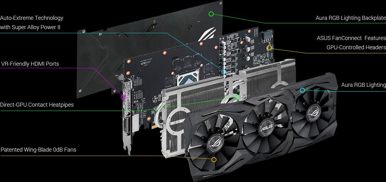ROG STRIX-RX480-O8G-GAMING   Graphics Cards   ASUS Global