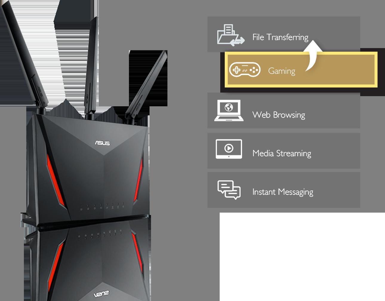 Маршрутизатор ASUS RT-AC86U дозволяє користувачеві задавати в ASUSWRT пріоритети використання мережного з'єднання різними додатками (адаптивна функція QoS).