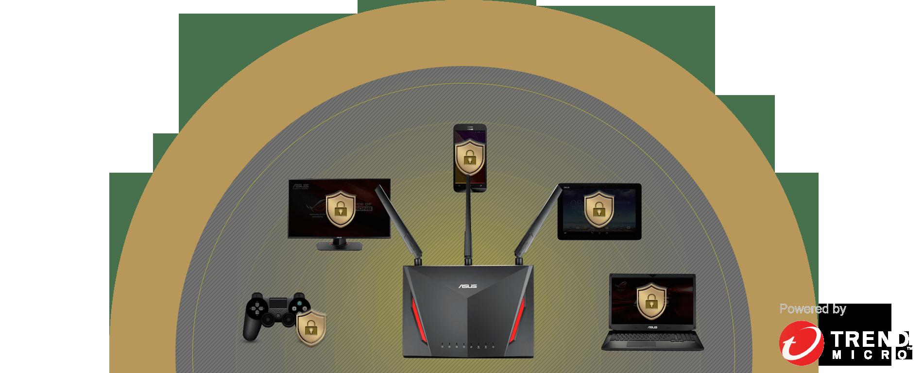Der ASUS-RT-AC86U-Router ist mit AiProtection ausgestattet und ermöglicht einen sicheren Internetzugriff für alle verbundenen Geräte