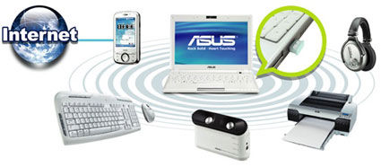 NEW DRIVERS: ASUS USB BT211
