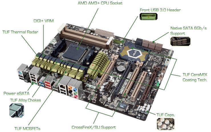 ASUS SABERTOOTH 990FX/GEN3 R2.0 Realtek Audio Driver PC