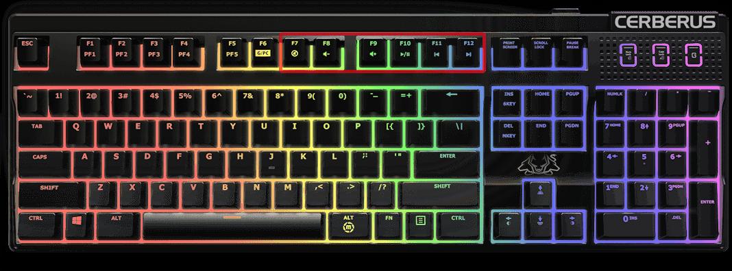 CERBERUS MECH RGB | Keyboards & Mice | ASUS Philippines