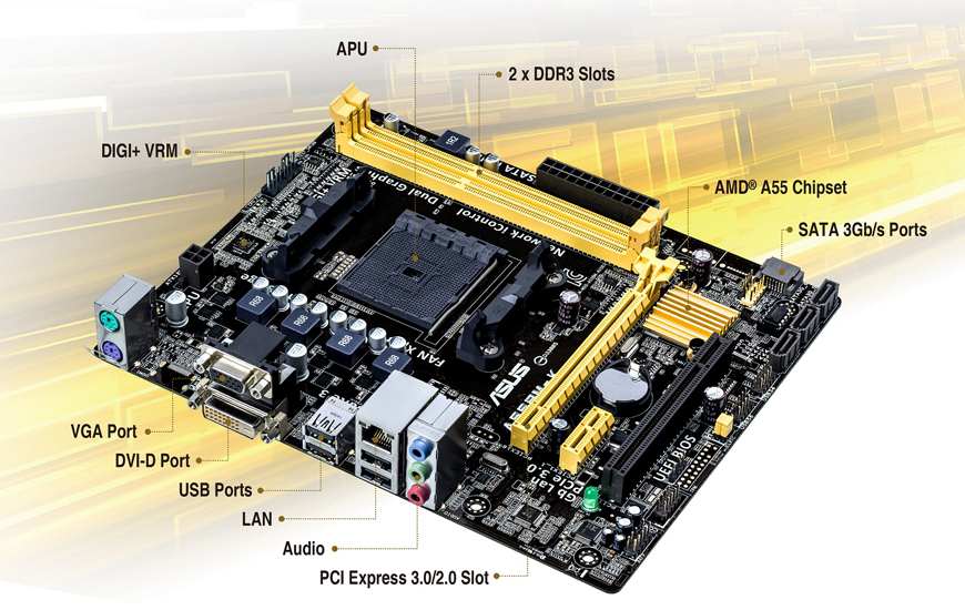 ASUS A55-C PLUS AMD Chipset Driver for Mac