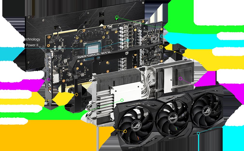 ROG-STRIX-RTX2080-A8G-GAMING | ROG - Republic Of Gamers