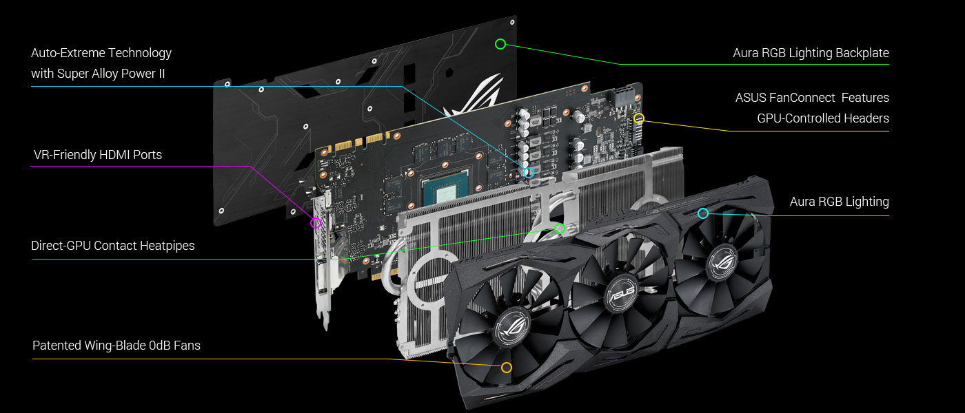Rog Strix Gtx1070 O8g Gaming Graphics Cards Asus Australia 1070 Case Wiring Diagram