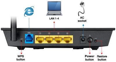 ASUS DSL-N10E Router 64 BIT Driver