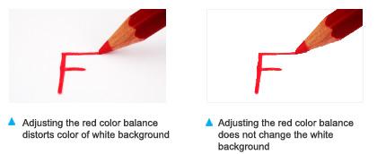 6 axes de réglage des couleurs