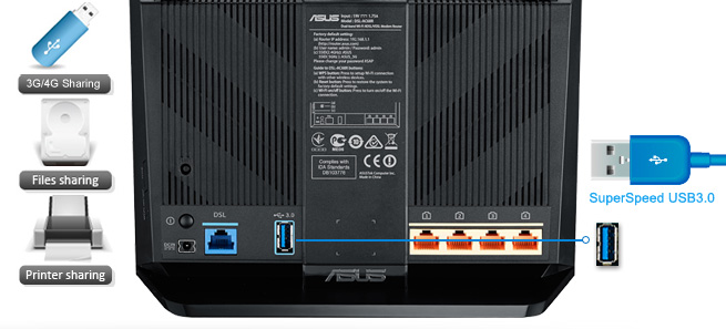 Driver UPDATE: ASUS RT-AC68R Router