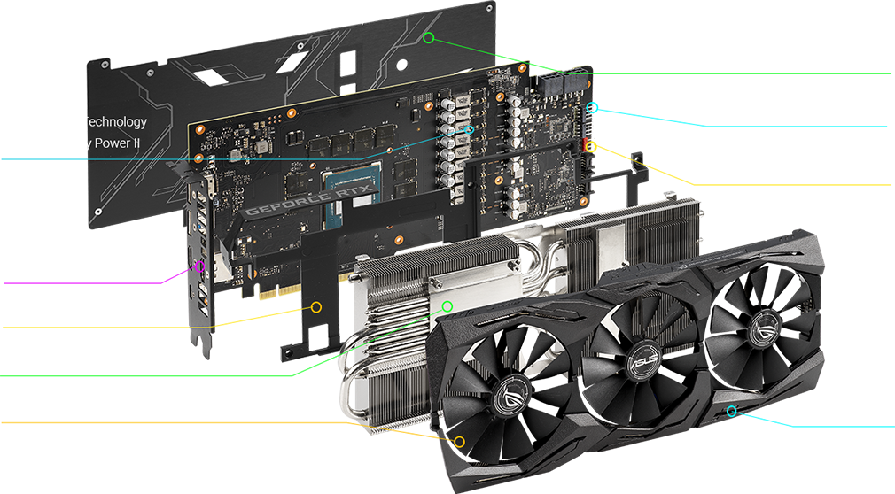 ROG-STRIX-RTX2070-A8G-GAMING | Graphics Cards | ASUS Global