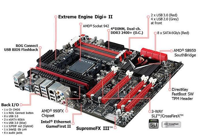 motherboard_line.jpg
