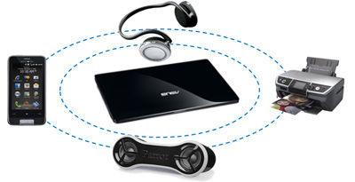 How efficient are mini net book laptops?