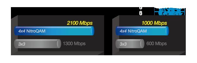 faster wi fi