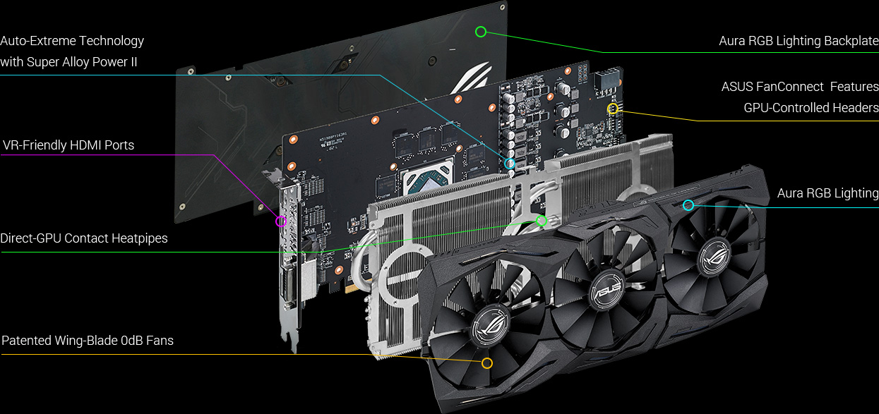 ROG STRIX-RX480-8G-GAMING | Graphics Cards | ASUS Global