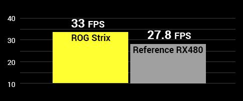 ROG STRIX-RX480-8G-GAMING   Graphics Cards   ASUS USA