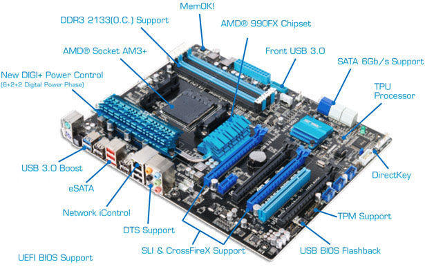 M5a99fx Pro R2 0 Motherboards Asus Global