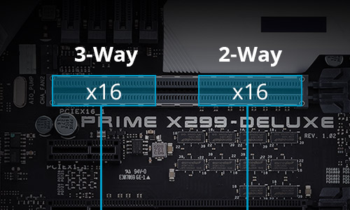 PRIME X299-DELUXE | Motherboards | ASUS USA