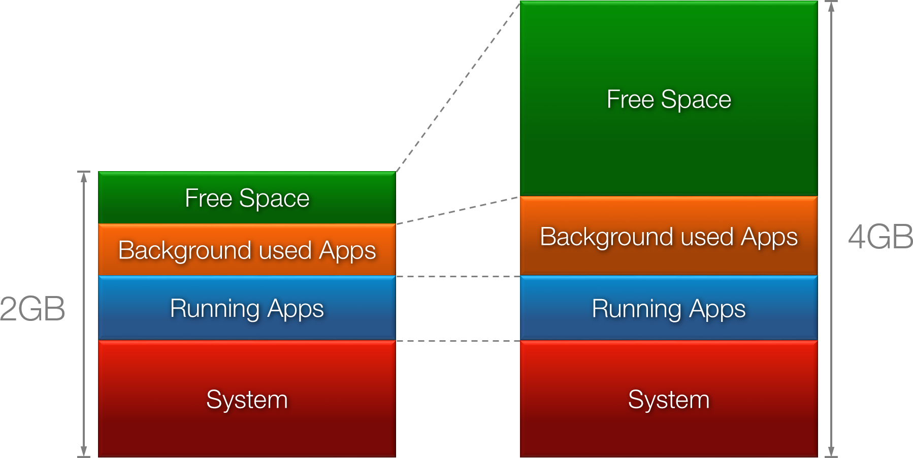 5b58667de8 Hoci nároky na multitasking a súbežný chod niekoľkých náročných aplikácií  neustále rastú