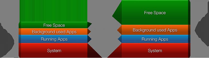 cca271312b So smartfónom ZenFone 2 vo verzii so 4 GB RAM už nikdy nič podobné riešiť  nebudete.