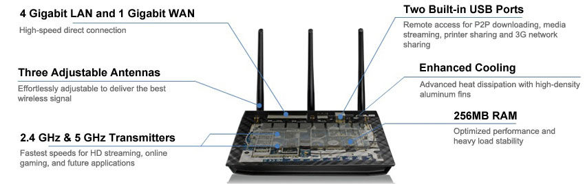 rt ac66u networking asus usa asus builds this flagship router high grade components offering you stable connectivity and convenient expandability the router uses powerful