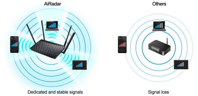 DSL-AC52U features AiRadar with universal beamforming to optimize signal strength and boost Wi-Fi range