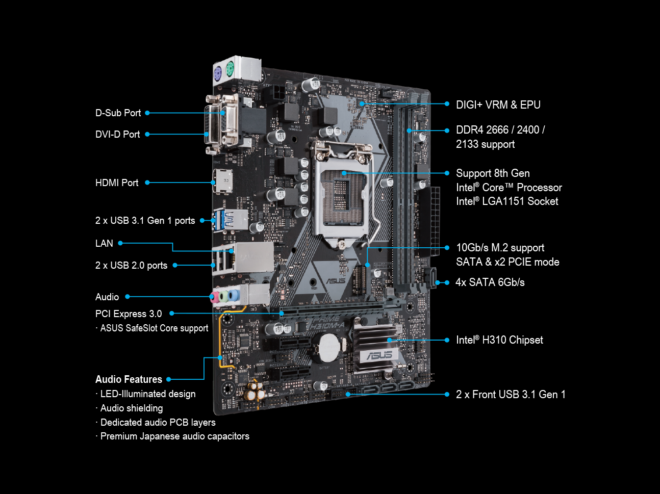 Prime H310m A Motherboards Asus Usa List Of 7400 Series Integrated Circuits 300 Provide The Solid Foundation Needed For Your First Build Plus Flexibility To Grow With Ambitions