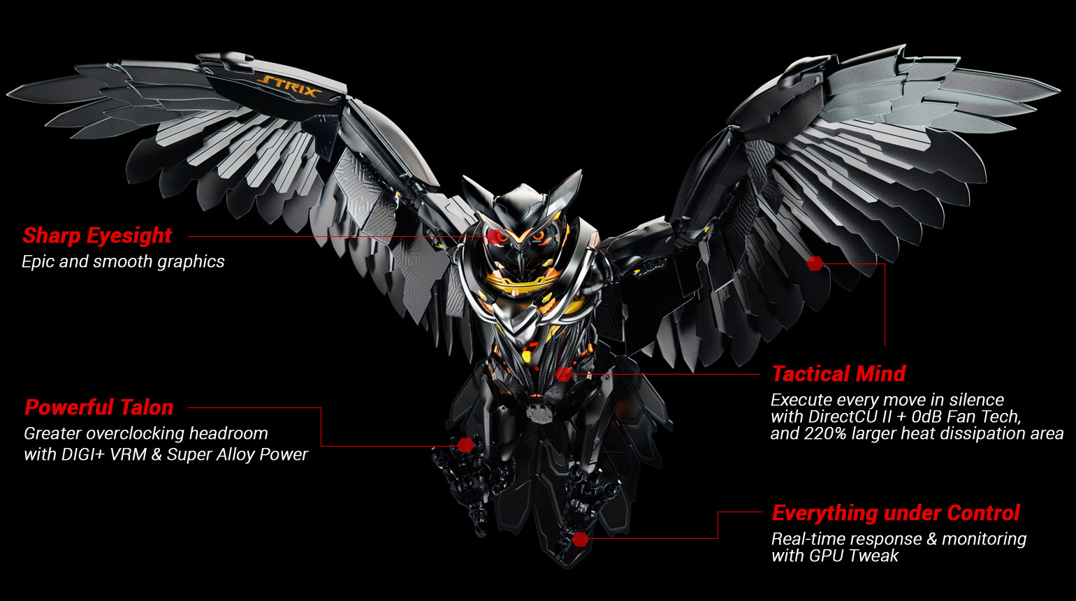 STRIX-R7370-DC2OC-2GD5-GAMING | Graphics Cards | ASUS Global
