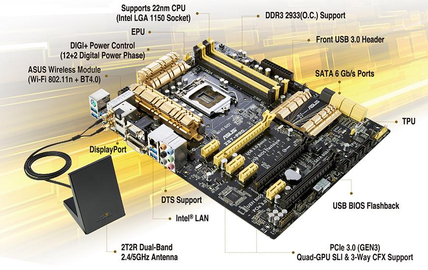 Z87-PRO | Motherboards | ASUS Global