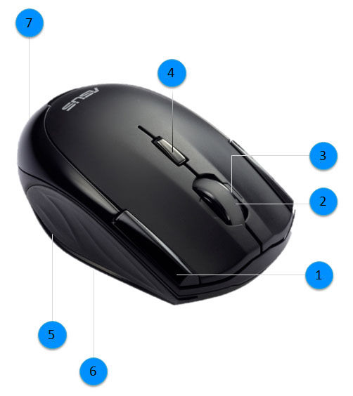 All On WX470 Mouse   Keyboards & Mice   ASUS Singapore