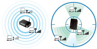 ai radar optimized and reliable wireless coverage
