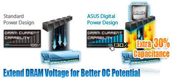 Increased CPU and DRAM overclocking range