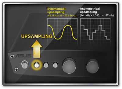 World's first 32-bit 8X symmetrical upsampling technology