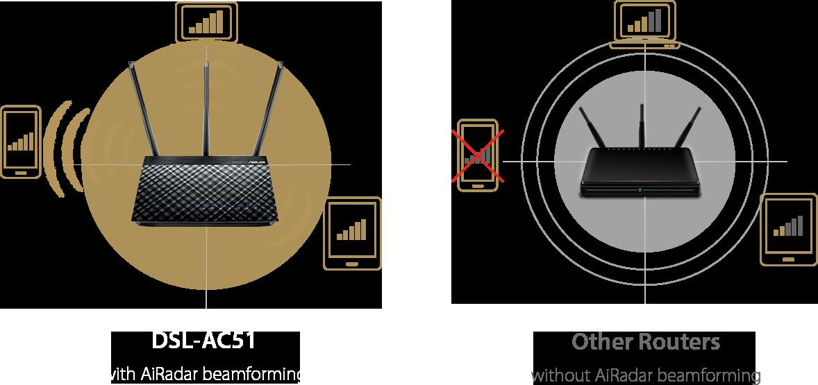 ASUS AiRadar verbetert op intelligente wijze draadloze verbindingen
