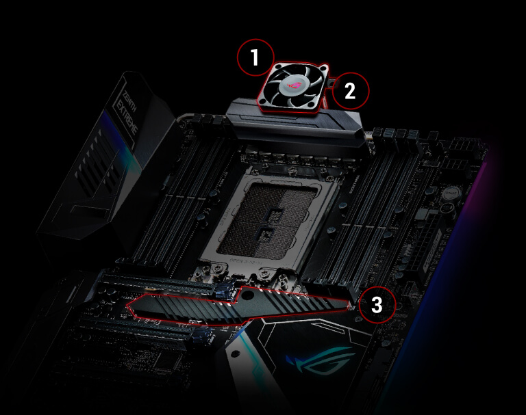 ROG ZENITH EXTREME | Motherboards | ASUS Global