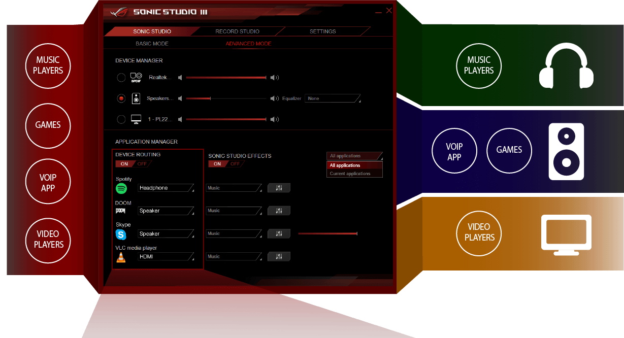 Rog Strix X370 F Gaming Motherboards Asus Usa Valor Radio Wiring Harness Diagram Easily Assign Different Audio Streams To Outputs Such As Browser Headphones And Game Speakers