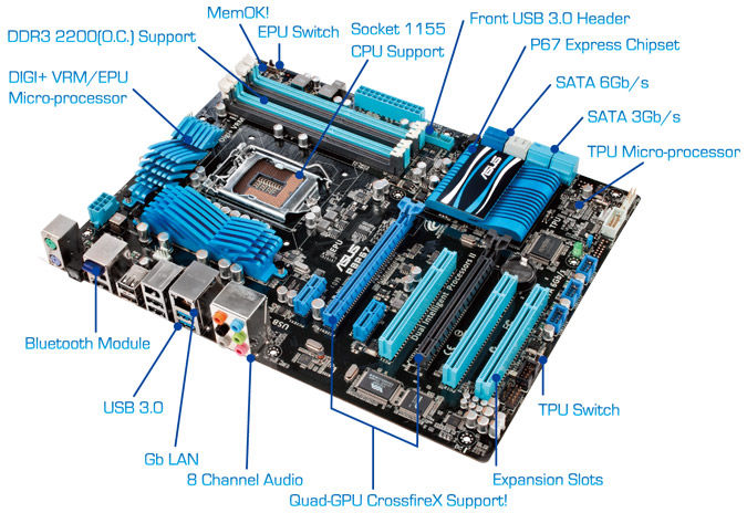 product overview ASUS P8P67 Motherboard Review