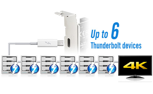 ThunderboltEX 3 | Motherboard Accessories | ASUS Global