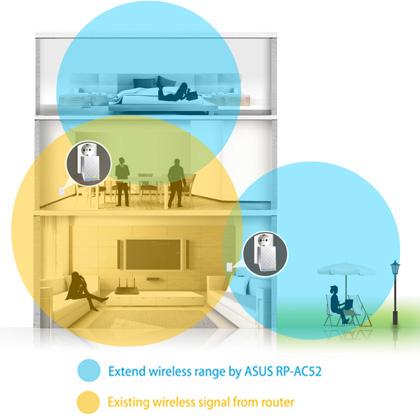 ASUS RP-N53 Wireless Extender Descargar Controlador