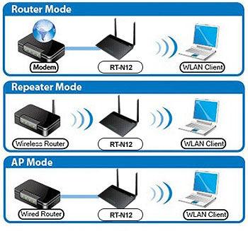 Router do 60 Eur