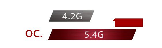 ASUS ROG STRIX Z270H LGA1151  Gaming Motherboard