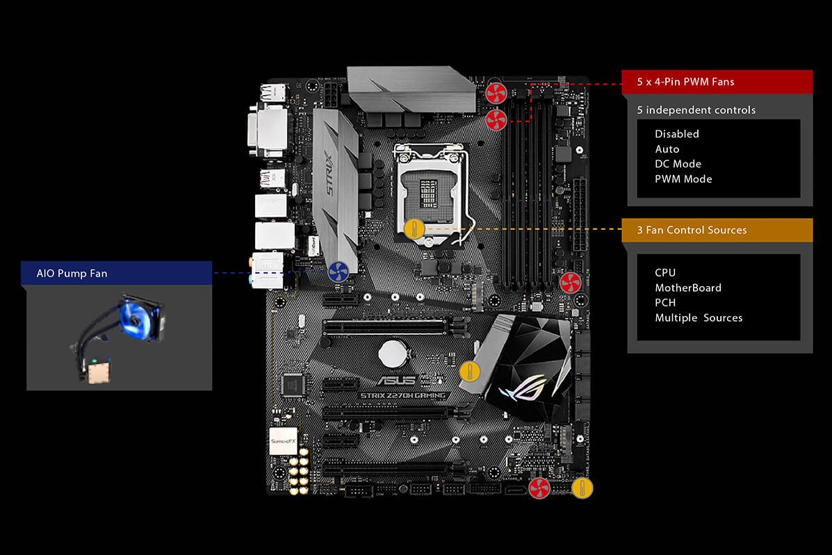 Rog Strix Z270h Gaming Motherboards Asus Usa Mainboard Motherboard Gigabyte Ga Z270 Phoenix Socket 1151 Kaby Lake Intel Next Page